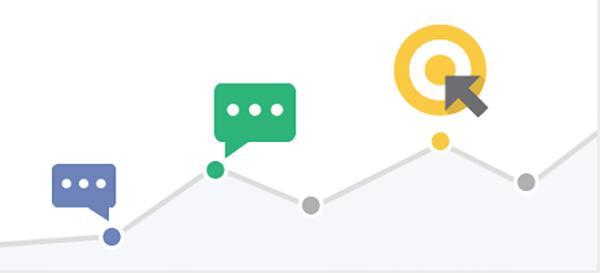 Google Analytics Best Practices: Plan Ahead